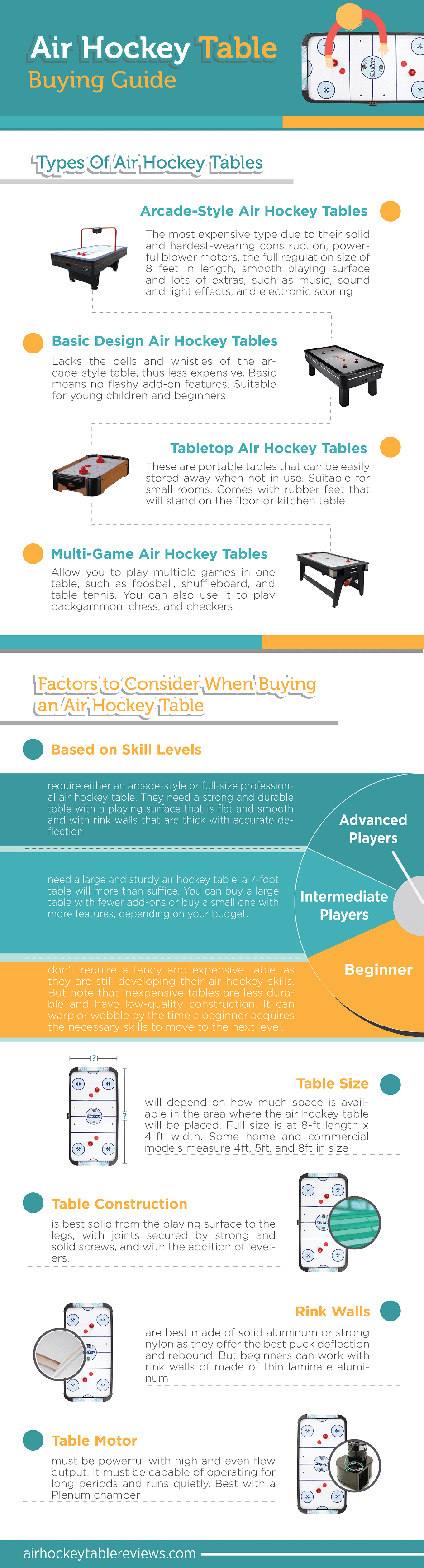 air hockey buyers infographic