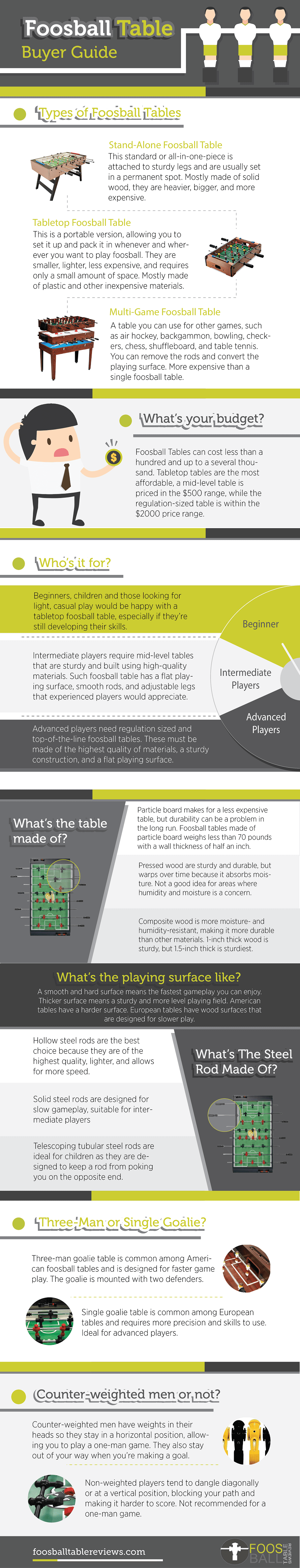 foosball table buyer guid infographic